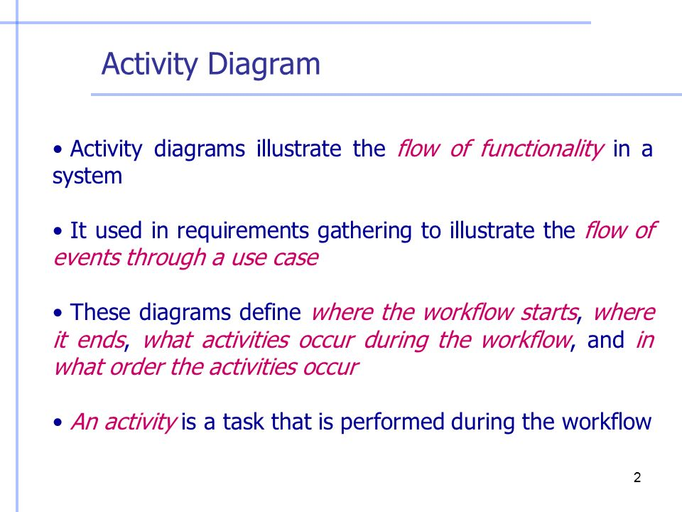 Information Systems Engineering Activity Diagram Ppt Download