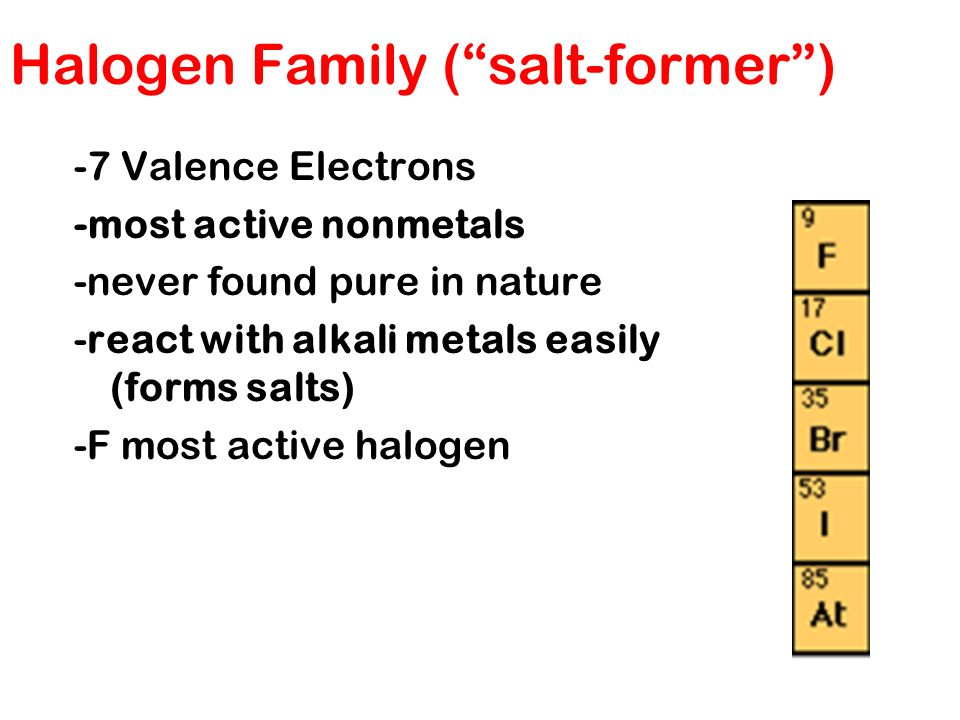 Chapter 5 Periodic Law Section 1 History Of The Periodic Table