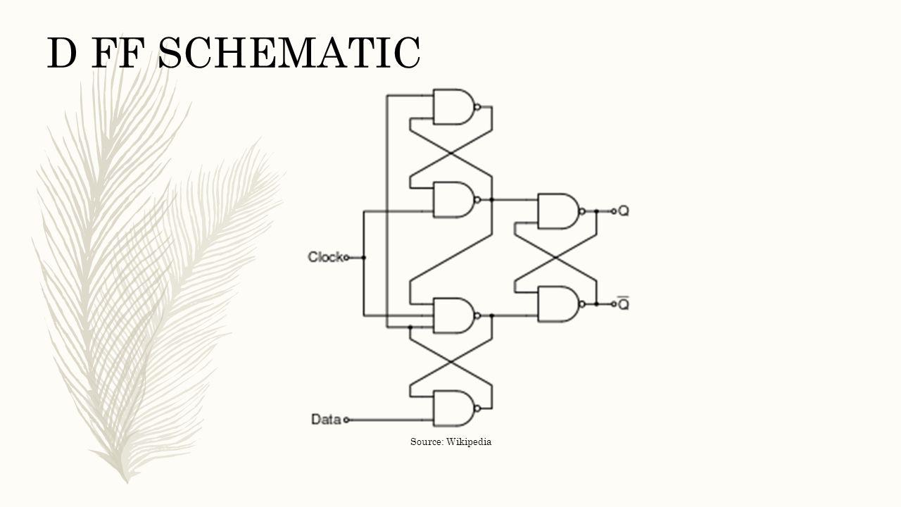 D Flip Flop Design And Characterization By Lakshmi Sravanthi Koutha Ff Circuit Diagram 4 Schematic Source Wikipedia