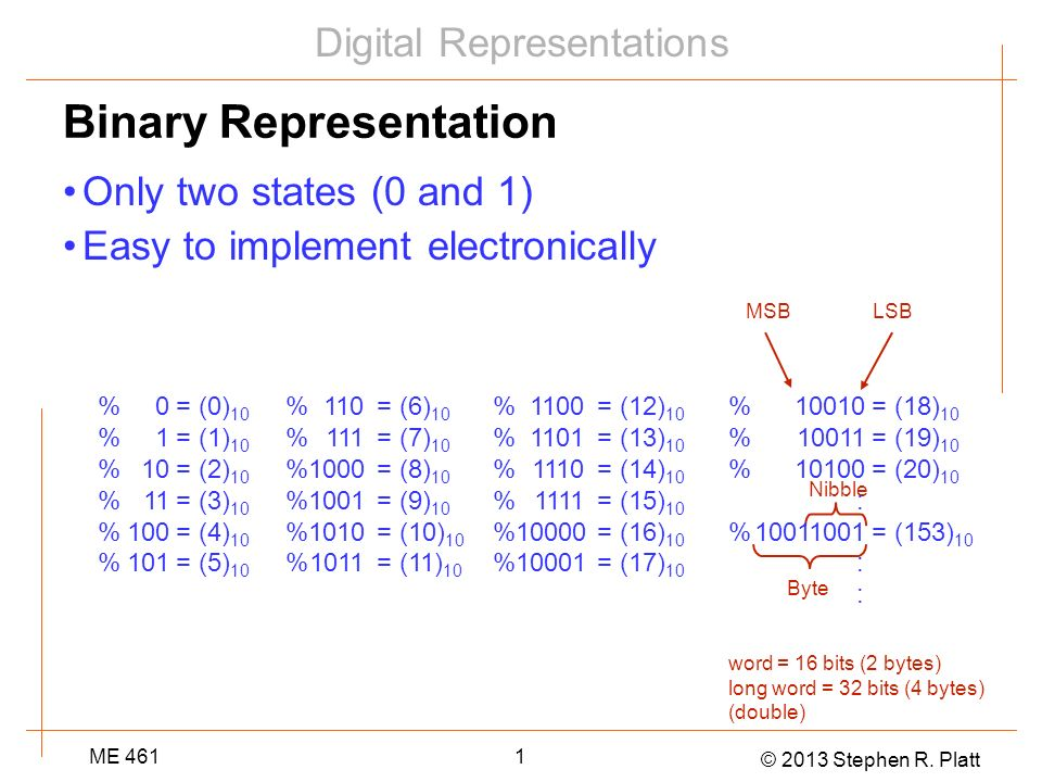 Digital Representations Me 4611 Binary Representation Only Two States  Easy To