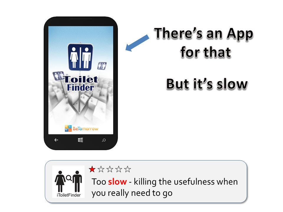 Improving and Controlling User-Perceived Delays in Mobile Apps Lenin Ravindranath By the time it loads, the church service is over. Too slow!!! Slow responsiveness, - ppt download - 웹