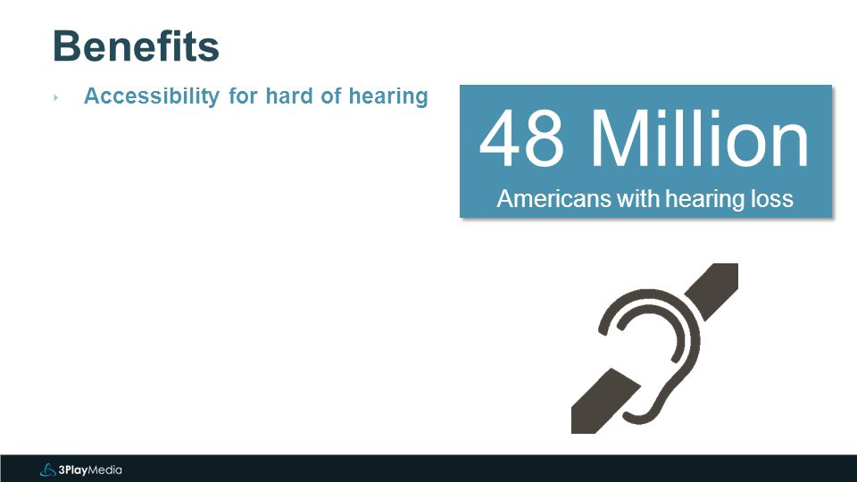 Benefits ‣ Accessibility for hard of hearing 48 Million Americans with hearing loss 48 Million Americans with hearing loss