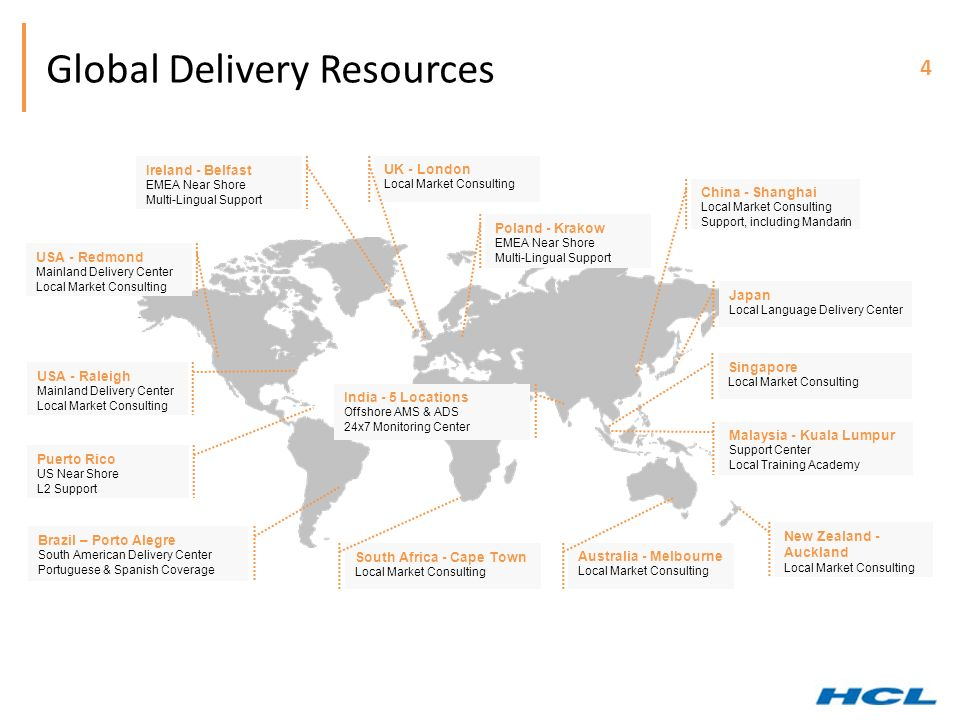 1 HCL Oracle EBS Portfolio Specialty Products - Demantra  - ppt download