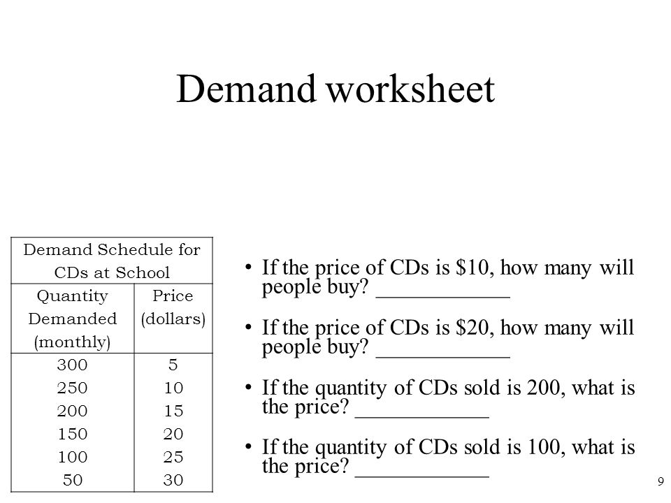 Unit 2 Demand 1 Connection To Circular Flow Model 1do Individuals. 9 Demand Worksheet. Worksheet. Demand Schedule Worksheet At Mspartners.co