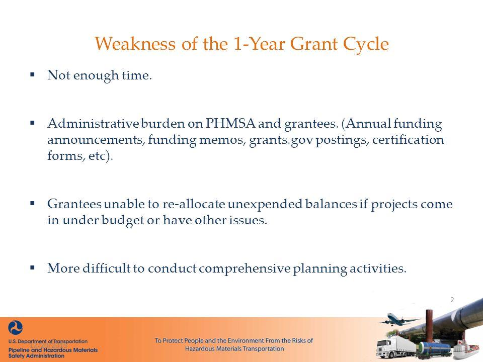 Hazardous Materials Emergency Preparedness Grant Multi Year Award