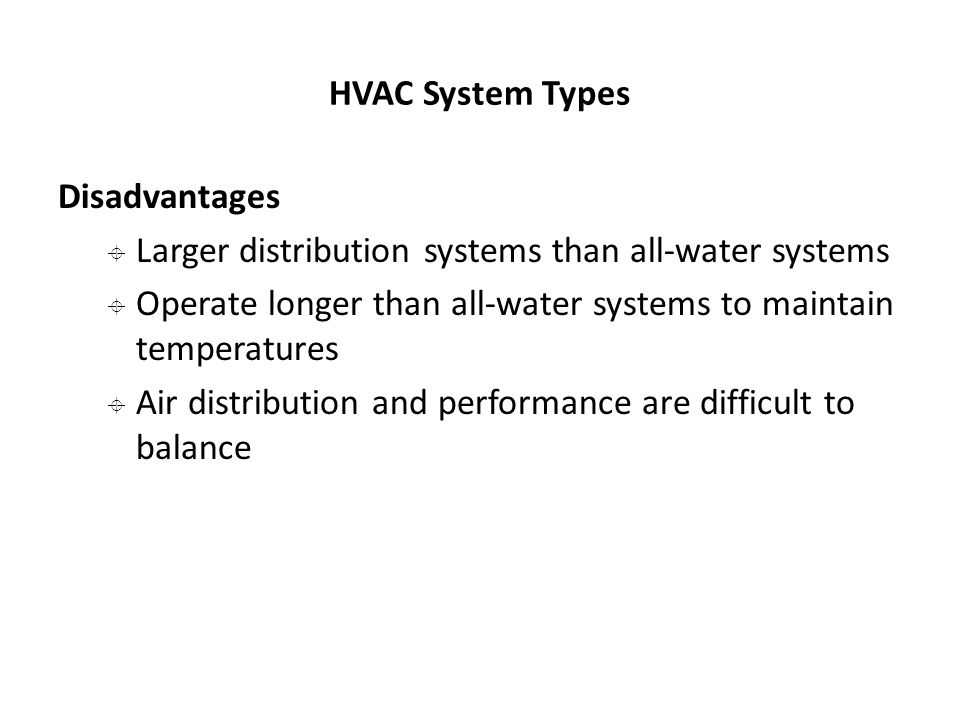 Introduction To Energy Management Week Lesson 7 Hvac System Types Ppt Download