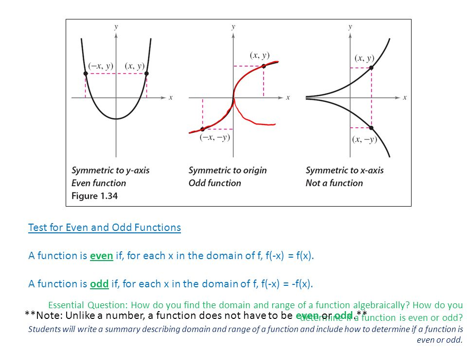 how to find the domain of a function Question 2: find out the domain value of the given function $f(x)$ = $\frac{1}{x + 110}$ solution a quadratic function can be expressed as f(x) = ax2 + bx + c, where a, b and c are the constants and a is not equal to 0 the domain of a quadratic function is the set of all values that makes the given.