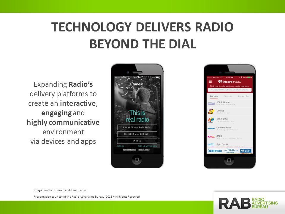 TECHNOLOGY DELIVERS RADIO BEYOND THE DIAL Expanding Radio's delivery platforms to create an interactive, engaging and highly communicative environment via devices and apps Image Source: Tune-In and iHeartRadio Presentation courtesy of the Radio Advertising Bureau, 2015 – All Rights Reserved