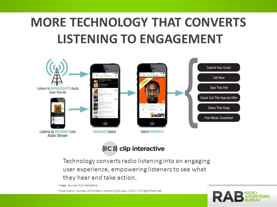 MORE TECHNOLOGY THAT CONVERTS LISTENING TO ENGAGEMENT Technology converts radio listening into an engaging user experience, empowering listeners to see what they hear and take action.