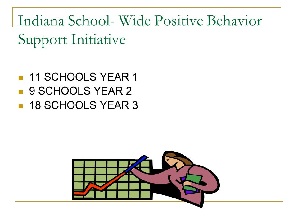 In Sig Foundations Response To Intervention November 1 Ppt Download