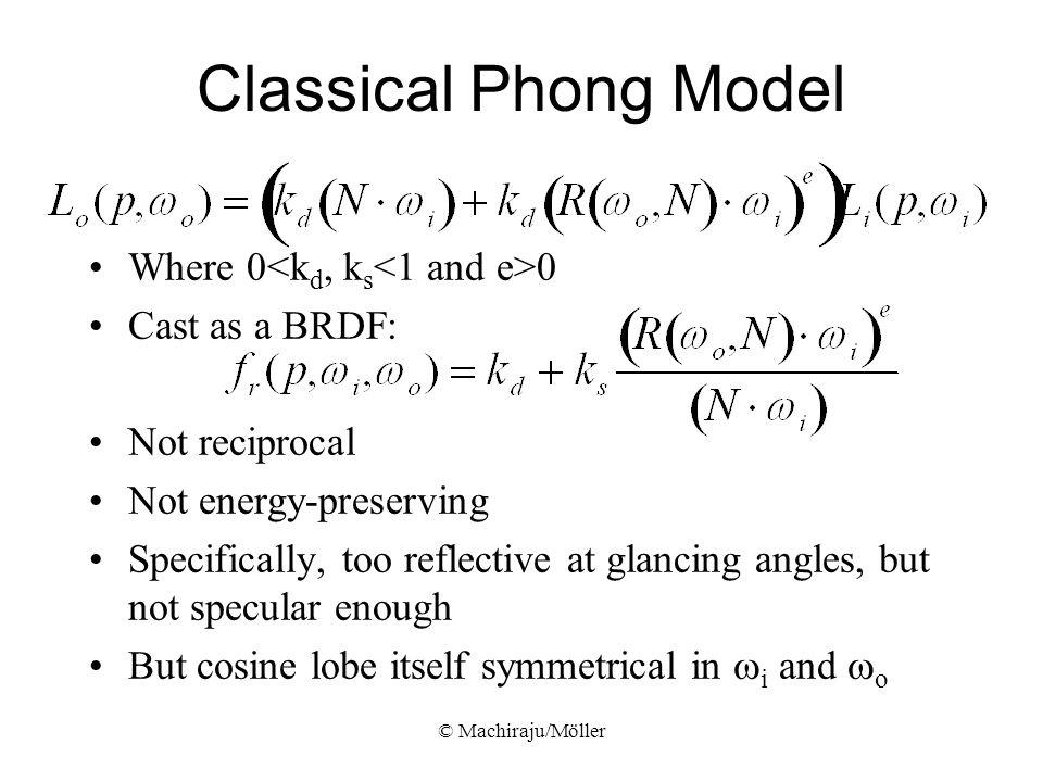 Machiraju/Möller Fundamentals of Rendering - Reflectance