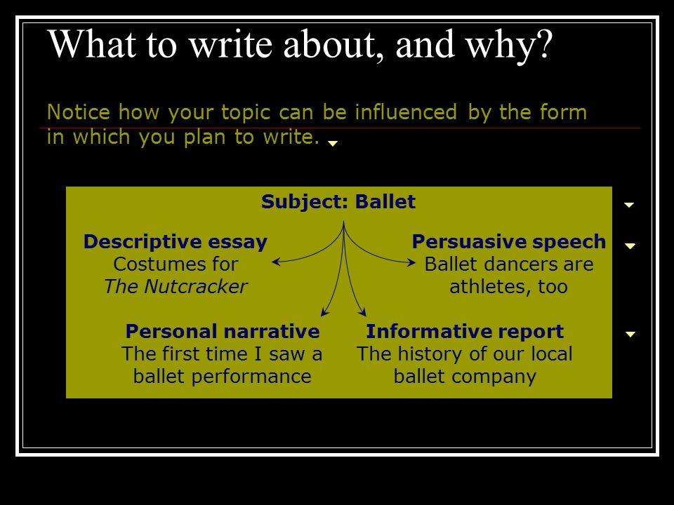 persuasive speech topics about dance