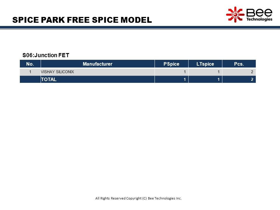 FREE SPICE MODEL By SPICE PARK ALL LIST 23 APR2015 Bee