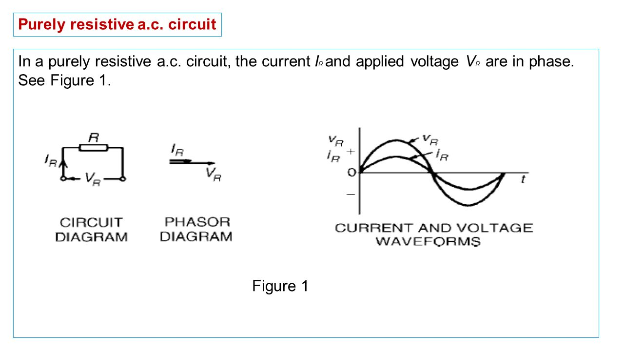 Single Phase Series Ac Circuits Purely Resistive Circuit In Parallel Diagram 2