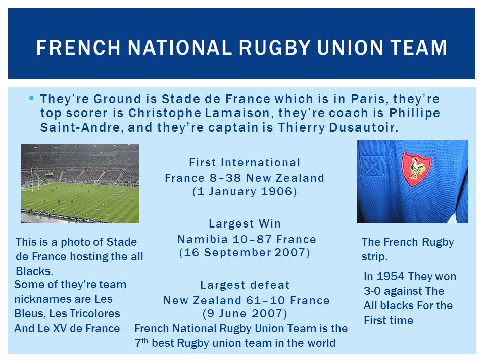 By Angus FRENCH RUGBY   The French national team play