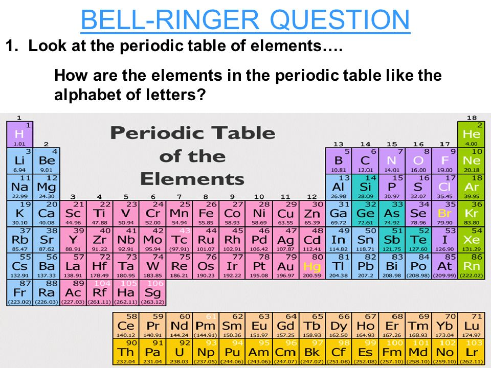 Bell ringer question 1 look at the periodic table of elements how look at the periodic table of elements urtaz Image collections