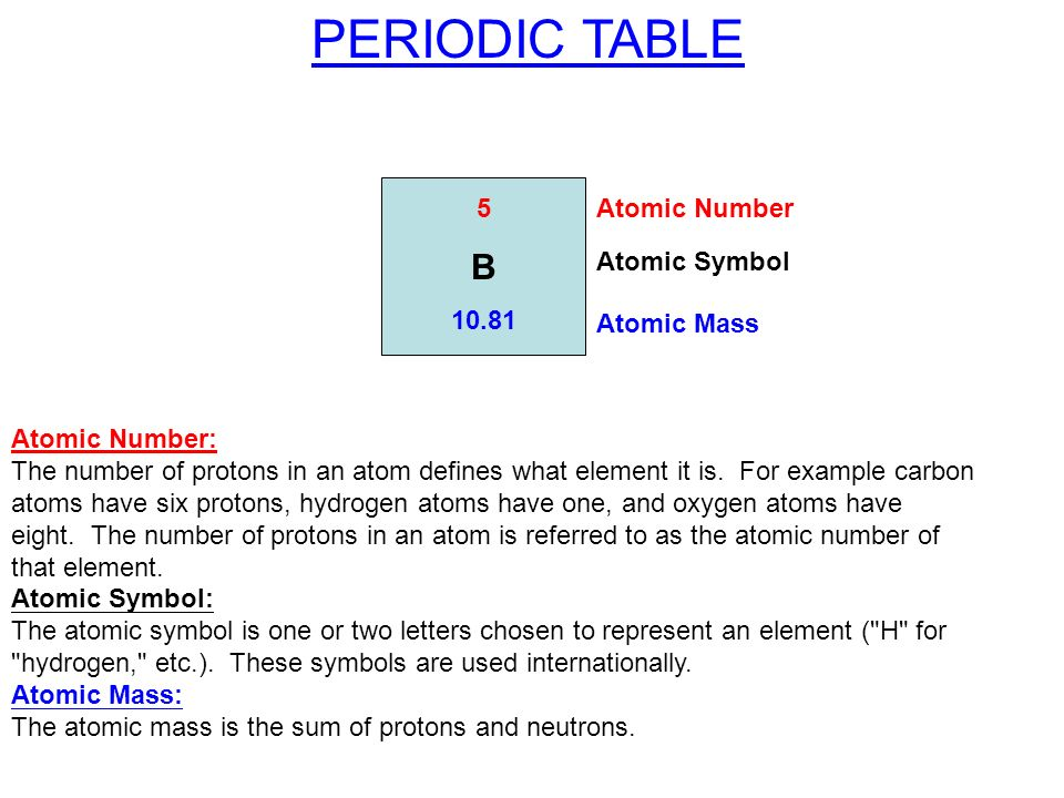 Bell Ringer Question 1 Look At The Periodic Table Of Elements How