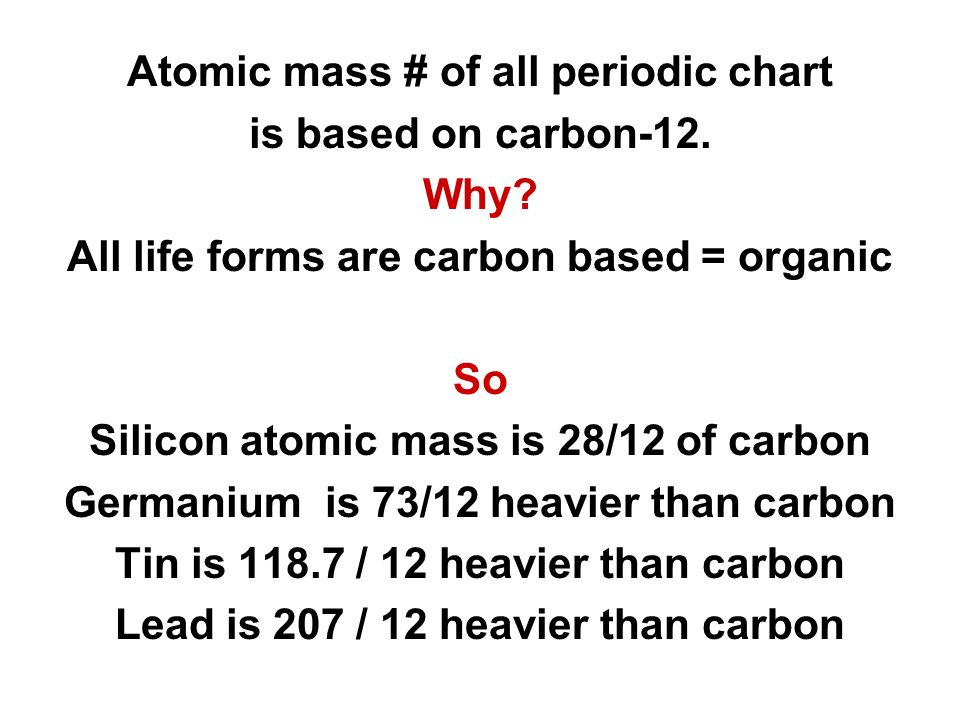Unit one beginning chemistry 1 atoms elements compounds names 13 atomic mass of all periodic chart urtaz Gallery