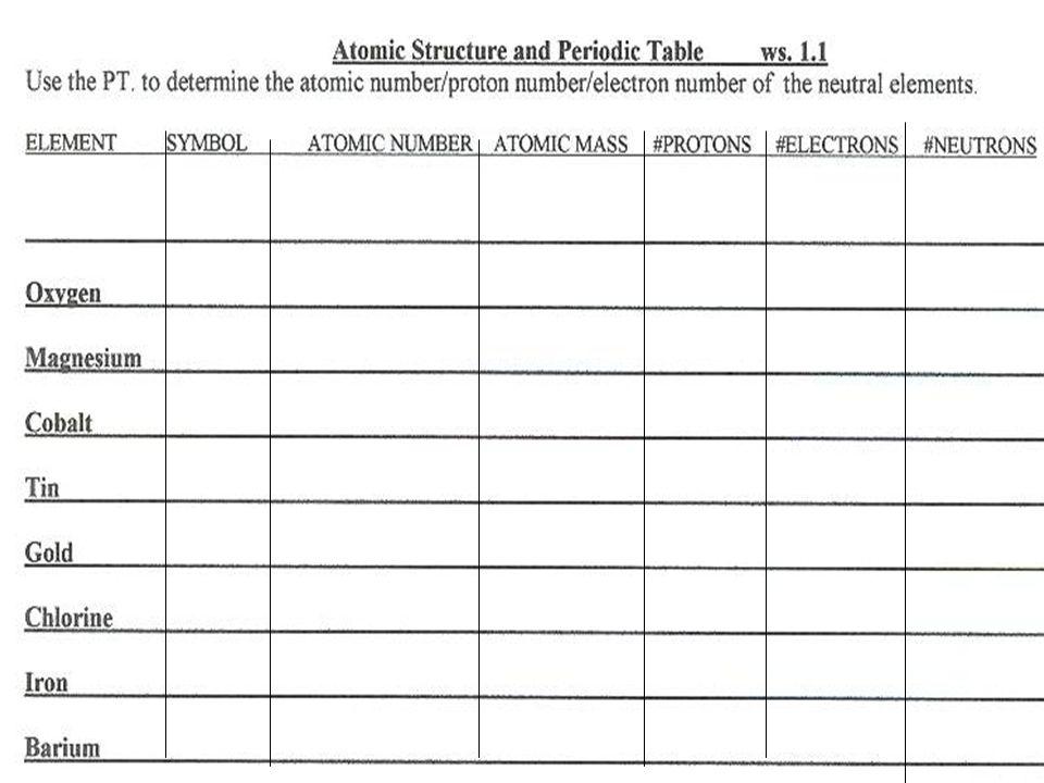 9 what is element 29 with e pn o atomic mass 1ag 292960 10787 amu 2cu 29293455 6355 amu 3cu 29 2935 6355 amu 4 ni 29 29 34