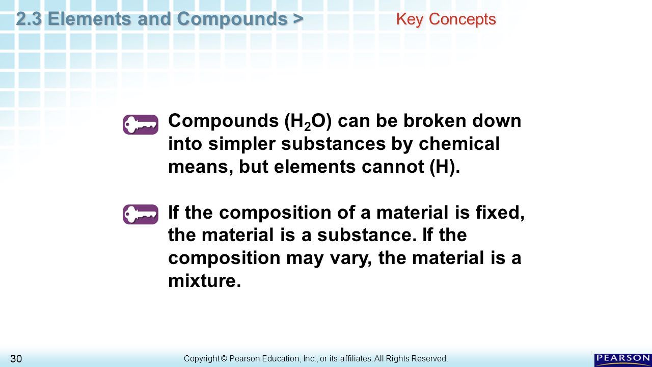 2.3 Elements and Compounds > 1 Copyright © Pearson Education ...