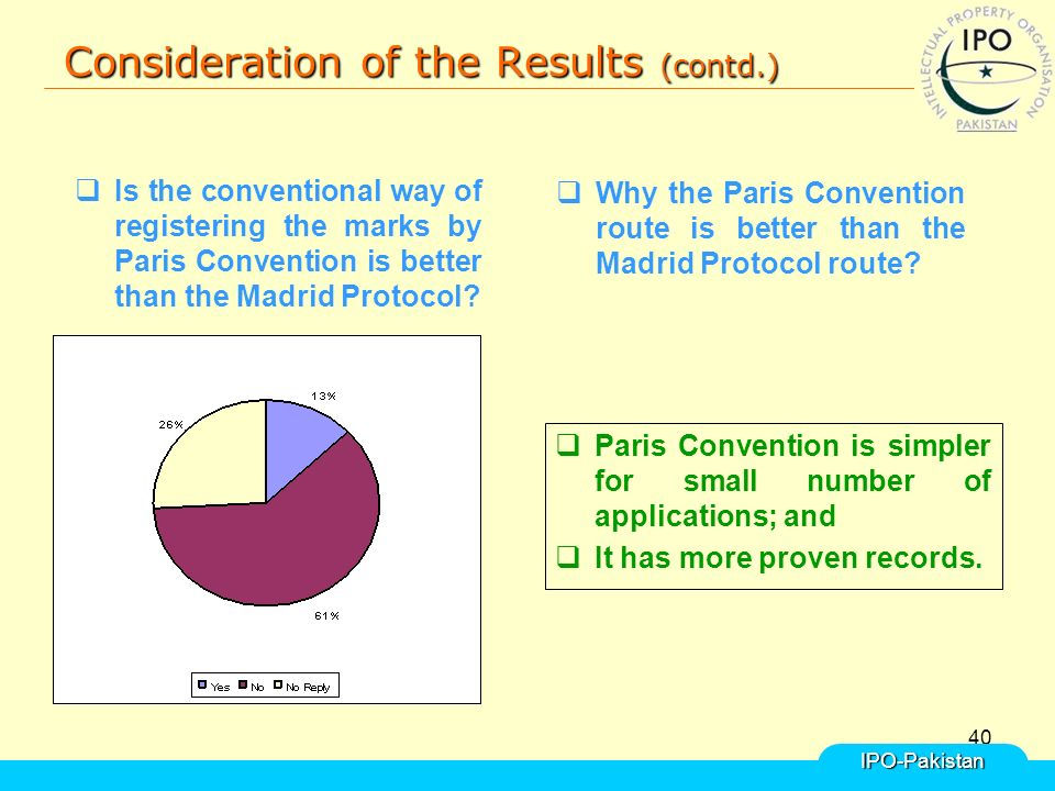 40 Consideration of the Results (contd.) IPO-Pakistan  Is the conventional way of registering the marks by Paris Convention is better than the Madrid Protocol.