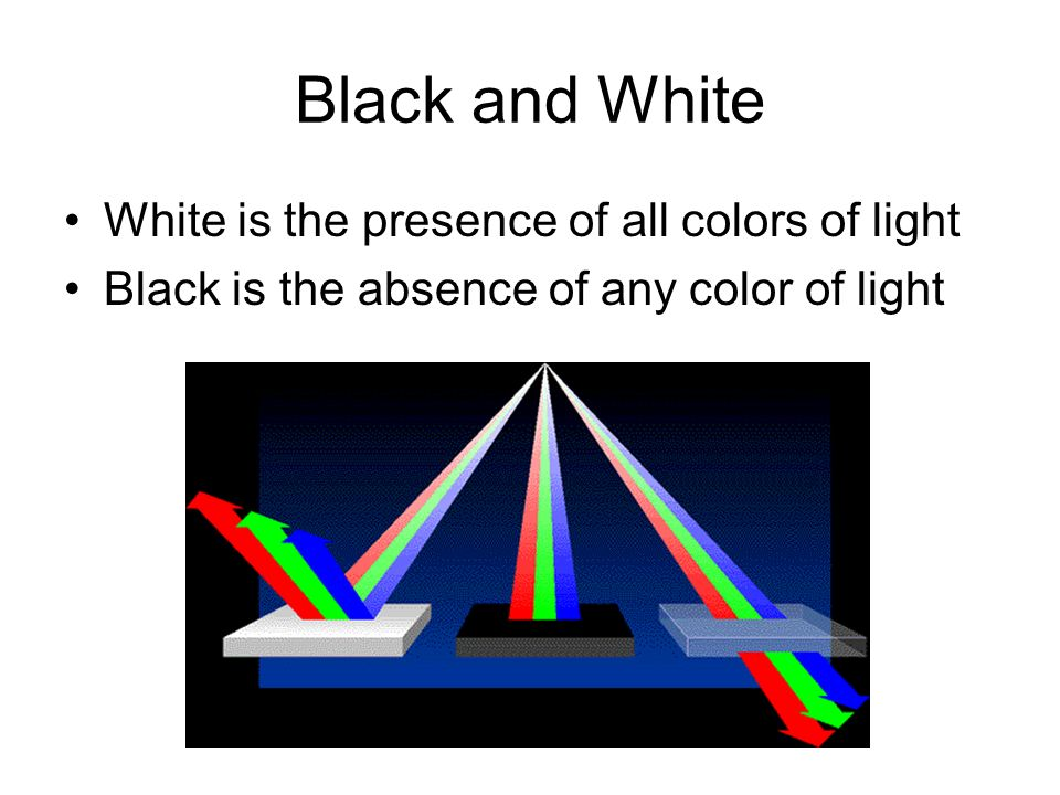 4 Black And White Is The Presence Of All Colors Light Absence Any Color