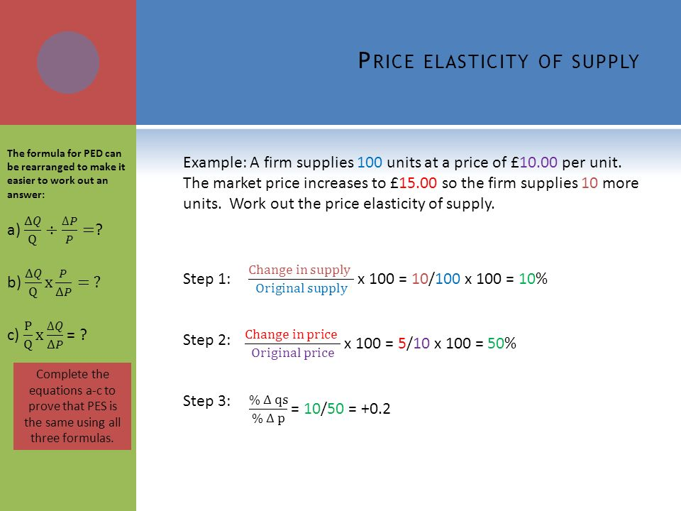 1 2 4 Price Elasticity Of Supply What Is The Relationship Between