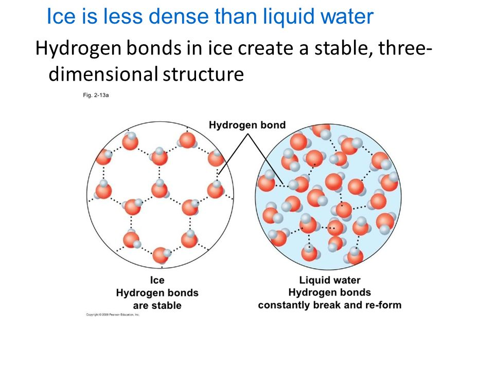 water and its structure chem1 - 960×720