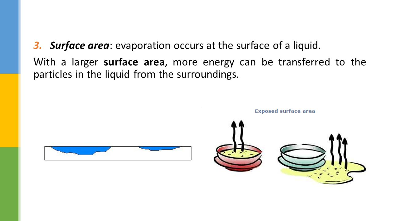 aseel samaro understanding evaporation. have you ever thought about