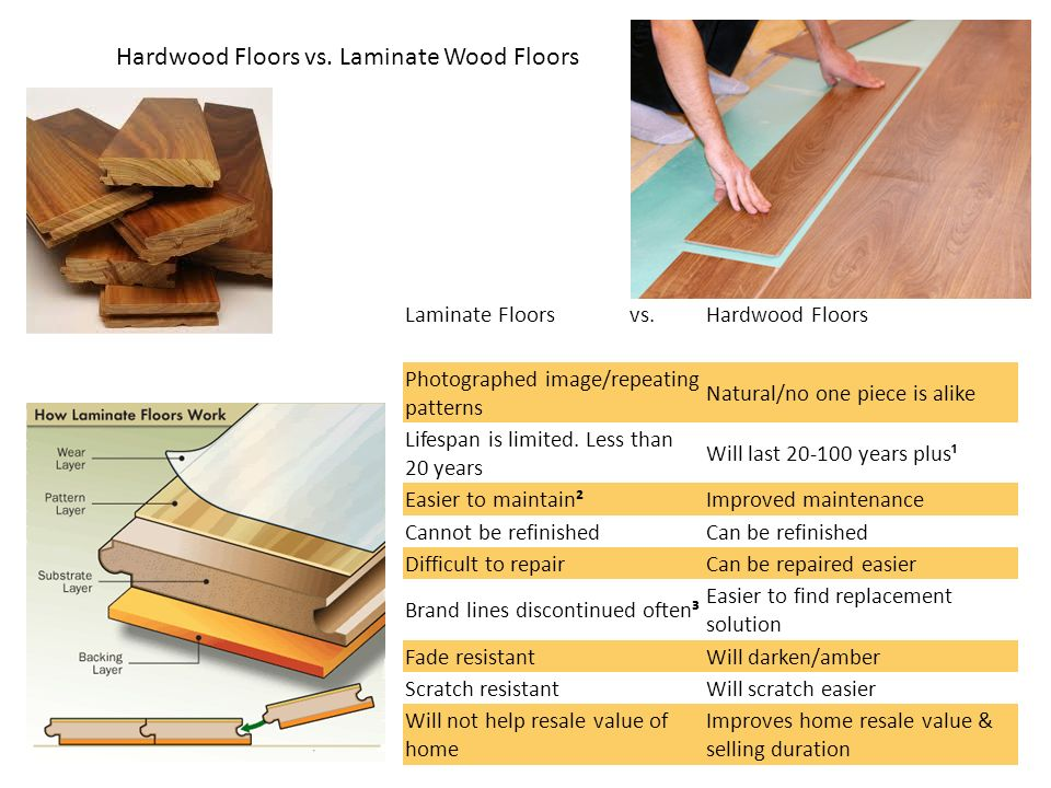 Wood Flooring A Variety Of Colors And Finishes Ppt Download