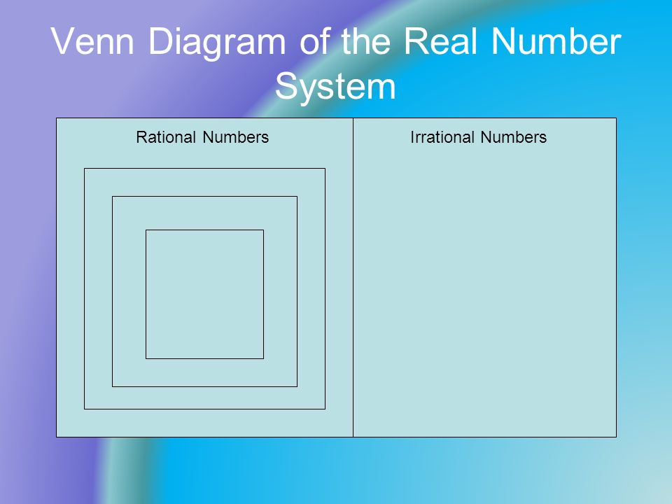 18 The Real Number System Standard 7ns1d 2c 2d Ppt Download