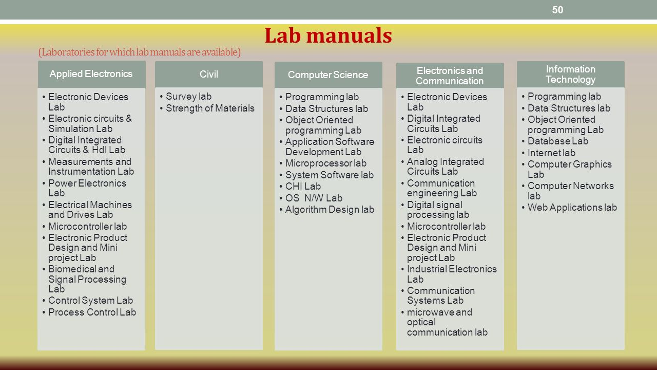 50 (Laboratories for which lab manuals are available) Civil Survey lab  Strength of Materials Electronics and Communication Electronic Devices Lab  Digital ...