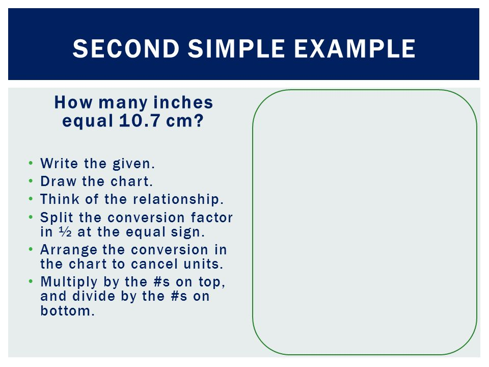 How Many Inches Equal 10 7 Cm Write The Given Draw Chart
