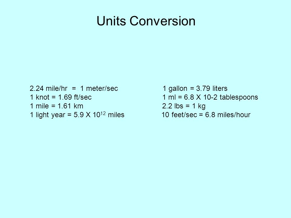 Units Conversion 2 24 mile/hr = 1 meter/sec 1 gallon = 3 79
