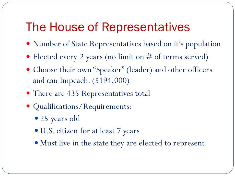 ARTICLE I U.S. CONSTITUTION. Legislative Branch Makes the laws
