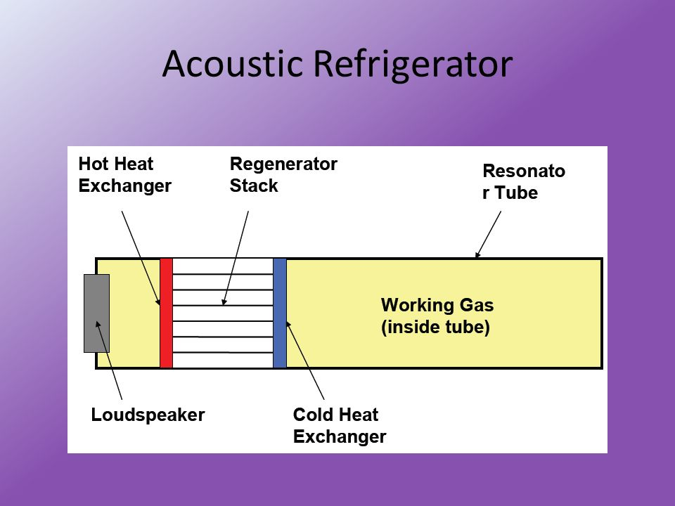 5 acoustic refrigerator