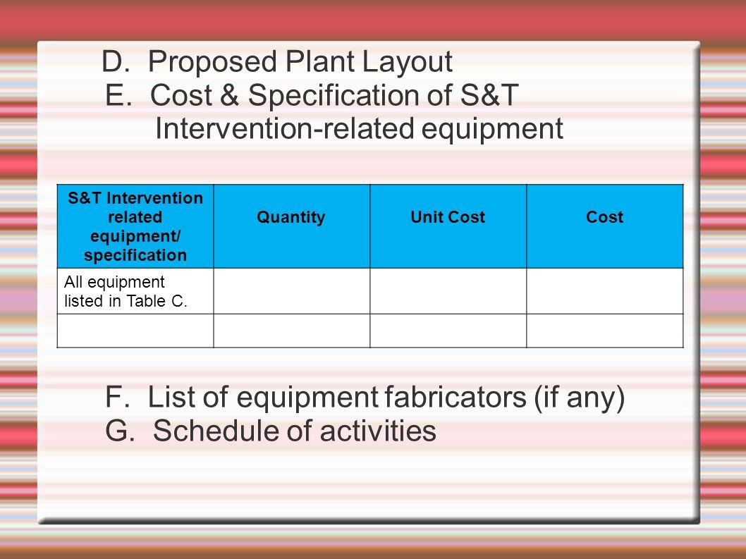 S E T U P Project Proposal Format (Technological Aspect) - ppt download