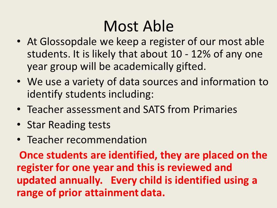 glossopdale c3 homework