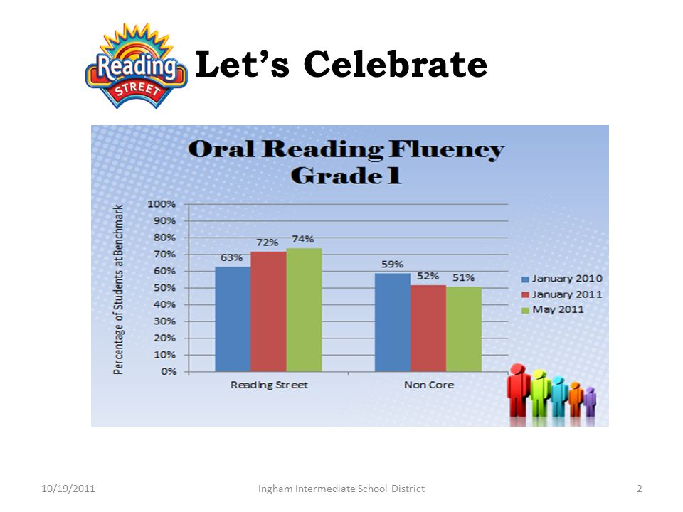 Frequently asked questions october 19 2011 mary jo wegenke literacy 2 lets celebrate 10192011ingham intermediate school district2 ccuart Choice Image