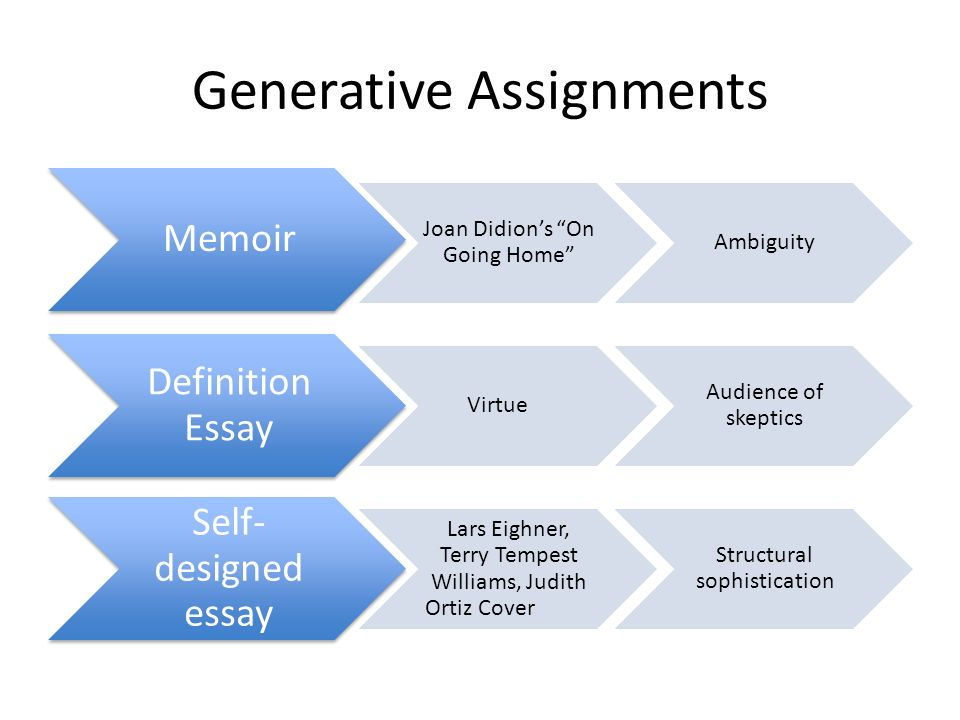 Essays On Science And Technology  Generative Assignments Memoir Joan Didions On Going Home Ambiguity  Definition Essay  Essay Writing Examples English also Sample Argumentative Essay High School Teaching Writingas A Verb Versus Writingsas A Noun  Ppt Download Research Essay Papers