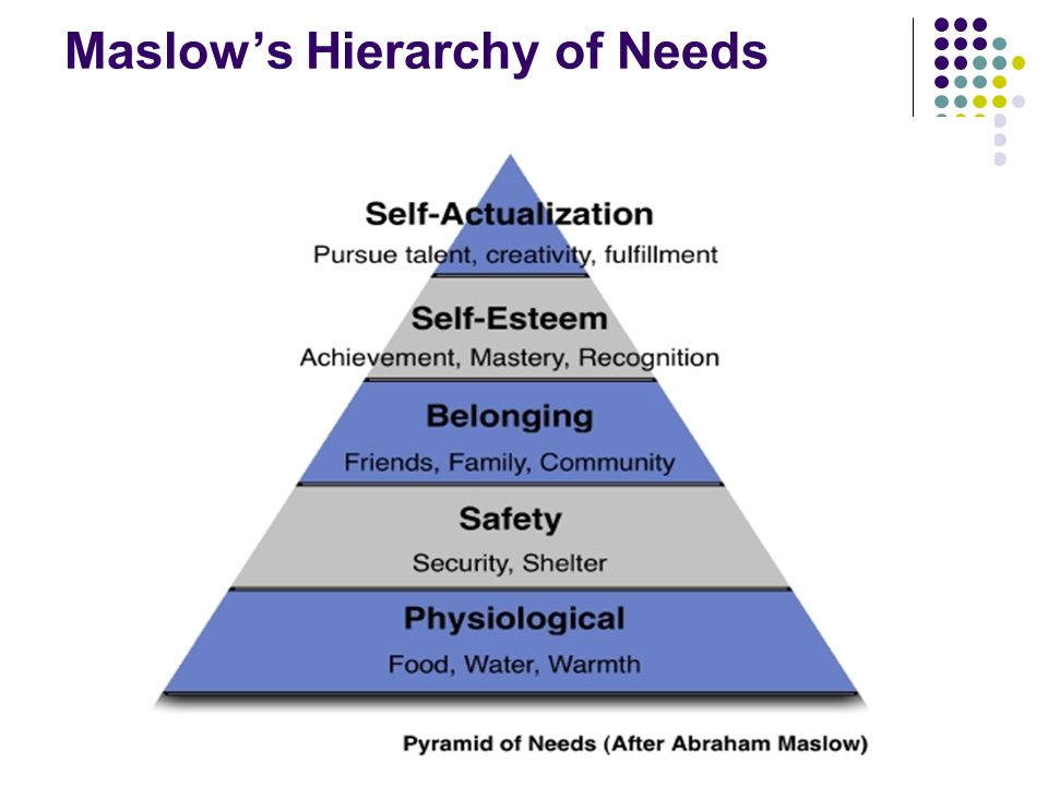 Work and motivation mk unit 2 maslows hierarchy of needs ppt 2 maslows hierarchy of needs ccuart Image collections
