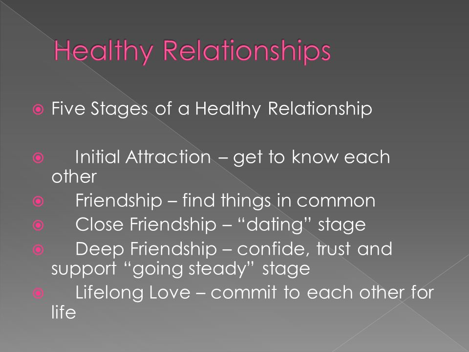 5 stages of dating attraction