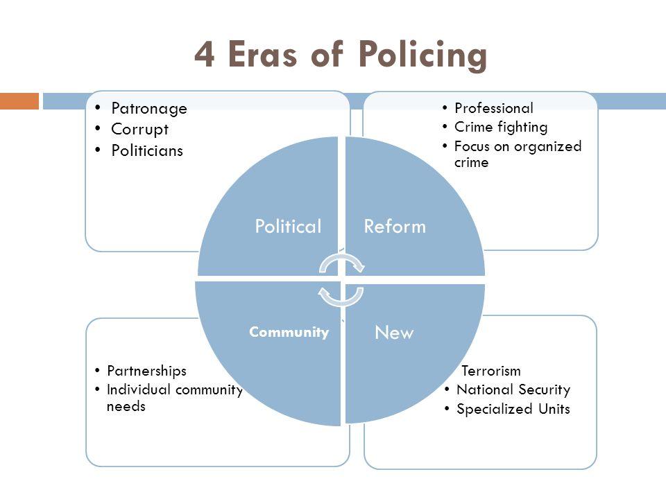 reform era of policing definition