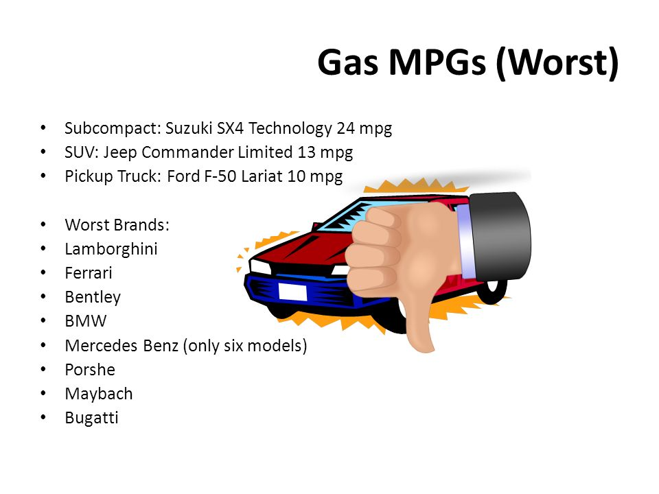 17 Gas MPGs (Worst) Subcompact: Suzuki SX4 Technology 24 mpg SUV: Jeep  Commander Limited 13 mpg Pickup Truck: Ford F-50 Lariat 10 mpg Worst  Brands: ...