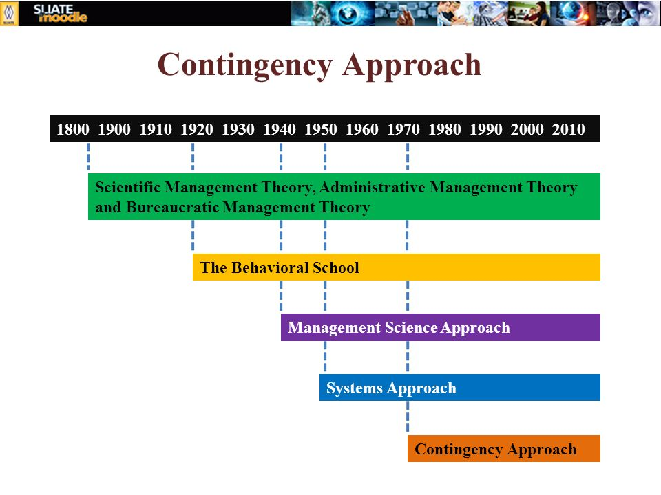 contingency approach to management