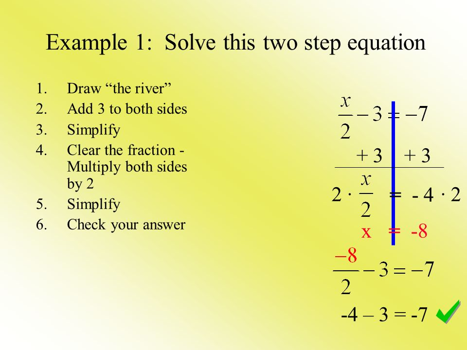 1.Draw the river 2.Add 3 to both sides 3.Simplify 4.Clear the fraction - Multiply both sides by 2 5.Simplify 6.Check your answer Example 1: Solve this two step equation = - 4 x = – 3 = -7 2 · · 2