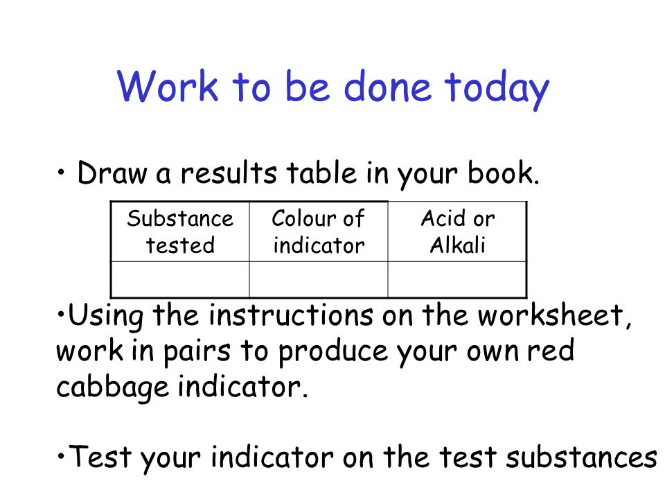 Lesson Aims To Understand How To Test For Acids And Alkalis To Use