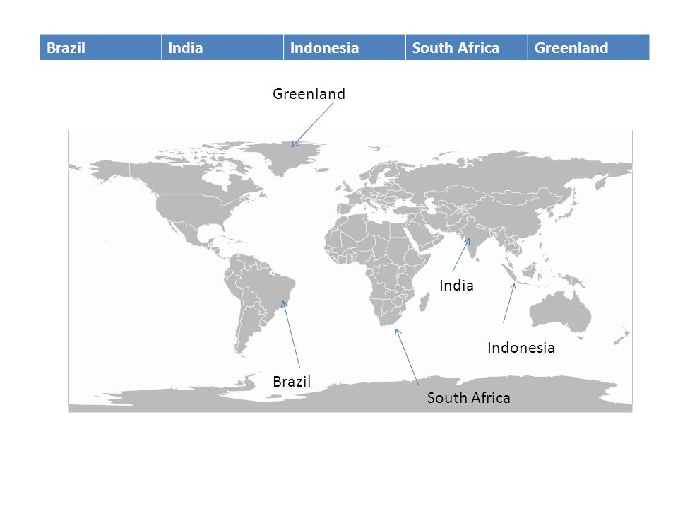 World are you well in geography world map continent 5 brazilindiaindonesiasouth africagreenland brazil india indonesia south africa greenland gumiabroncs Gallery