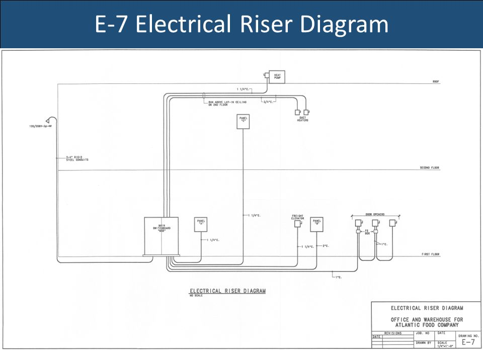 200a Electrical Riser Diagram Example Wiring Circuit