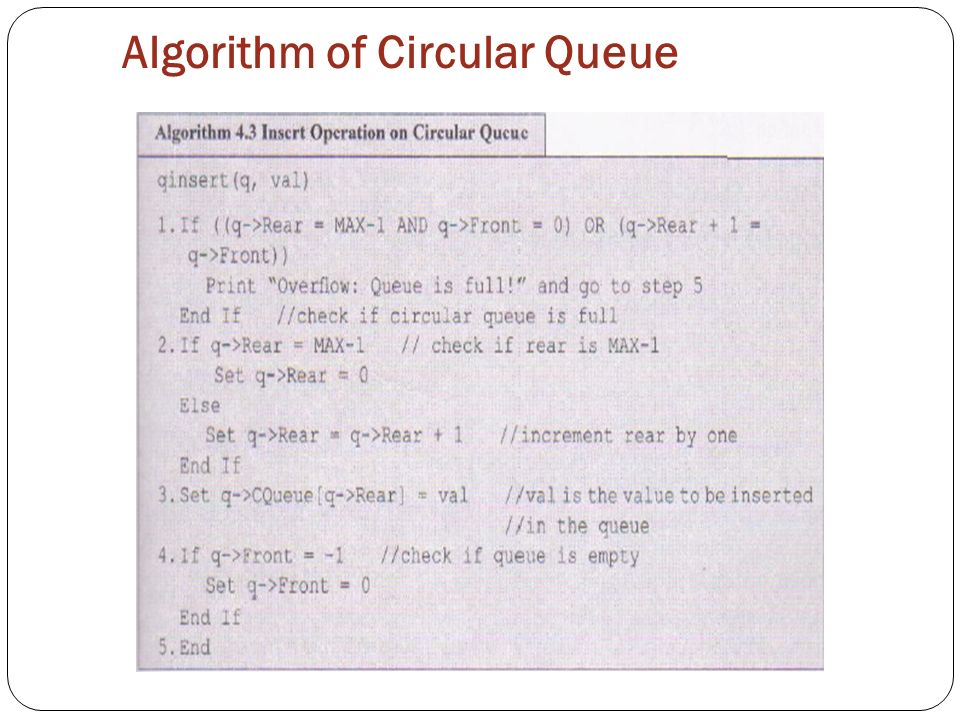 CHP-4 QUEUE  1 INTRODUCTION  A queue is a linear list in